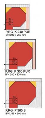 P,RG-Rollladenkasten
